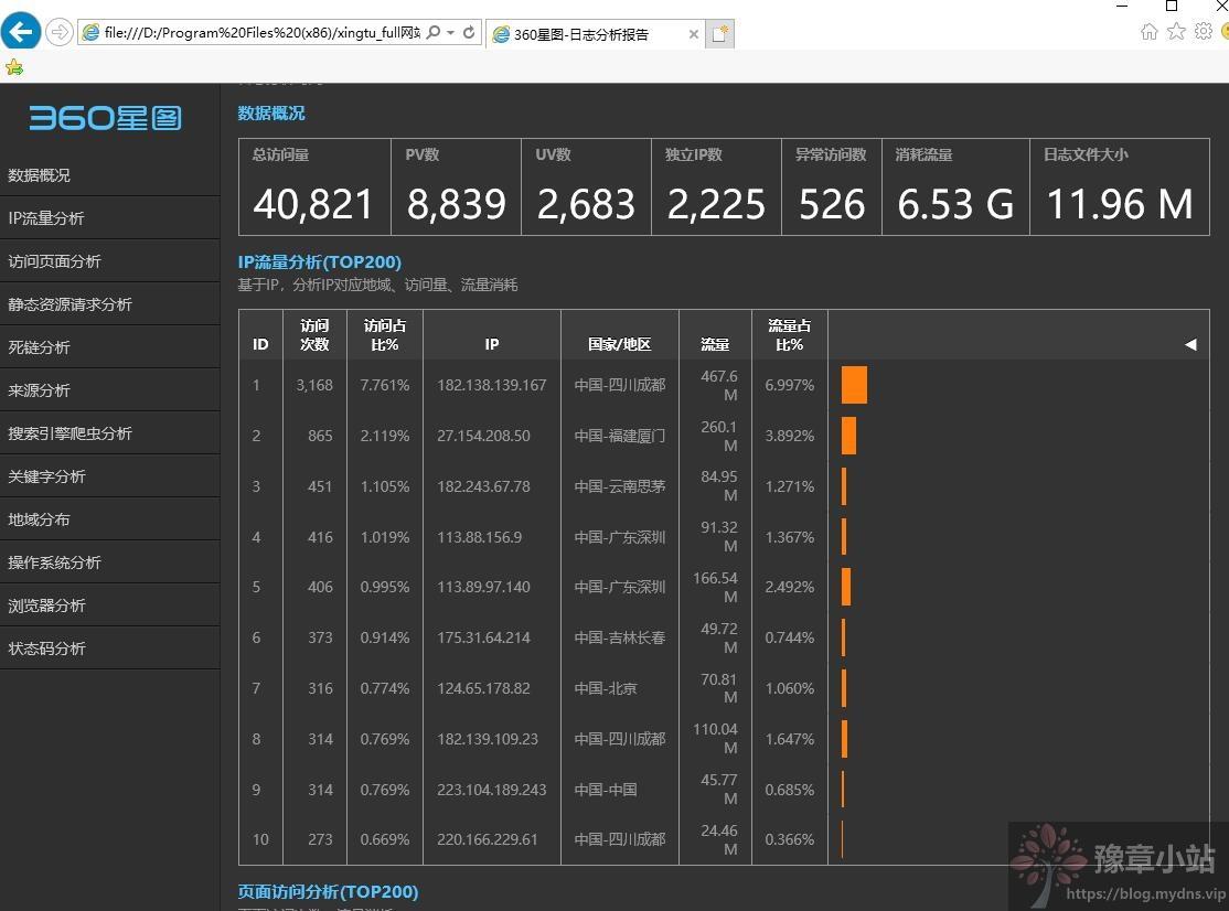 《360星图,一款非常好用的网站访问日志分析工具》